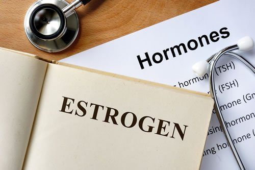 Hormone Imbalance San Jose Integrative Medicine